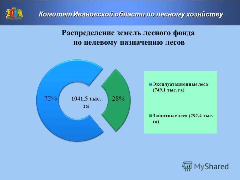 Распределение земель лесного фонда по целевому назначению лесов Комитет Ивановской области по лесному хозяйству