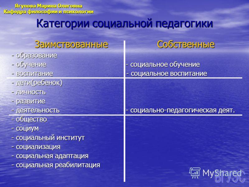 Категории социальной педагогики Заимствованные Собственные - образование - обучение - социальное обучение - воспитание - социальное воспитание - дети(ребенок) - личность - развитие - деятельность - социально-педагогическая деят. - общество - социум -