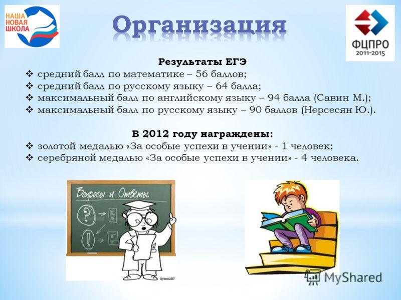 Результаты ЕГЭ средний балл по математике – 56 баллов; средний балл по русскому языку – 64 балла; максимальный балл по английскому языку – 94 балла (Савин М.); максимальный балл по русскому языку – 90 баллов (Нерсесян Ю.). В 2012 году награждены: зол