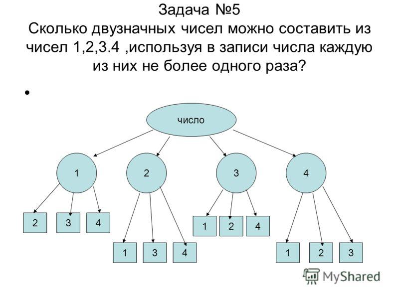 Задача 5 Сколько двузначных чисел можно составить из чисел 1,2,3.4,используя в записи числа каждую из них не более одного раза? число 1234 234 134 124 123