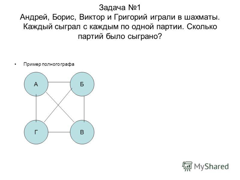 Задача 1 Андрей, Борис, Виктор и Григорий играли в шахматы. Каждый сыграл с каждым по одной партии. Сколько партий было сыграно? Пример полного графа АБ ГВ