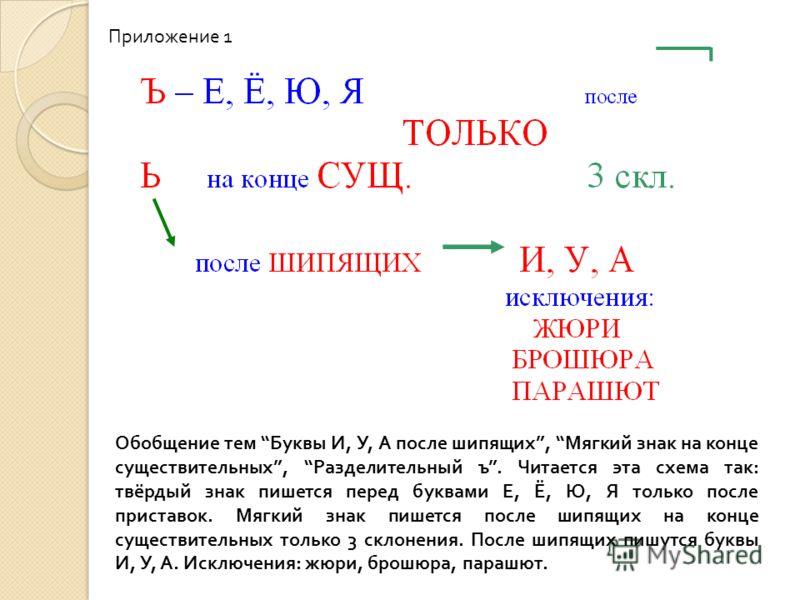 Схема с мягким знаком