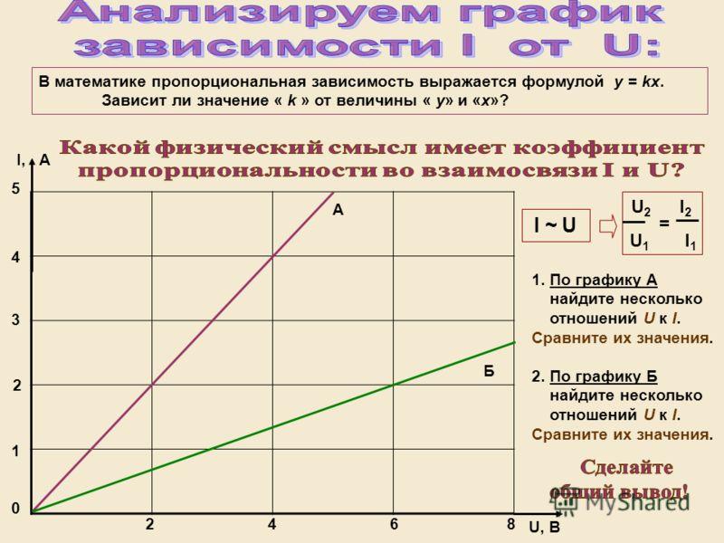В математике пропорциональная зависимость выражается формулой y = kx. Зависит ли значение « k » от величины « y» и «x»? I, А U, В 2 3 4 5 1 0 2 4 6 8 А Б I ~ U 1. По графику А найдите несколько отношений U к I. Сравните их значения. 2. По графику Б н