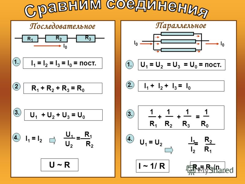 I0I0 U 1 R 1 U 2 R 2 = Последовательное Параллельное I0I0 I0I0 R1R1 R2R2 R3R3 I 1 = I 2 = I 3 = I 0 = пост. R 1 + R 2 + R 3 = R 0 1. 2 3. 3.3. 2. 1. 4.4. 4. I 1 = I 2 U ~ R U 1 = U 2 = U 3 = U 0 = пост. I 1 + I 2 + I 3 = I 0 U 1 + U 2 + U 3 = U 0 1 1