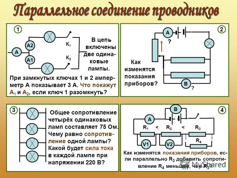 1 А В ?? ? А А1А1 А2А2 2 3 4 Общее сопротивление четырёх одинаковых ламп составляет 75 Ом. Чему равно сопротив- ление одной лампы? Какой будет сила тока в каждой лампе при напряжении 220 В? В цепь включены две одина- ковые лампы. При замкнутых ключах