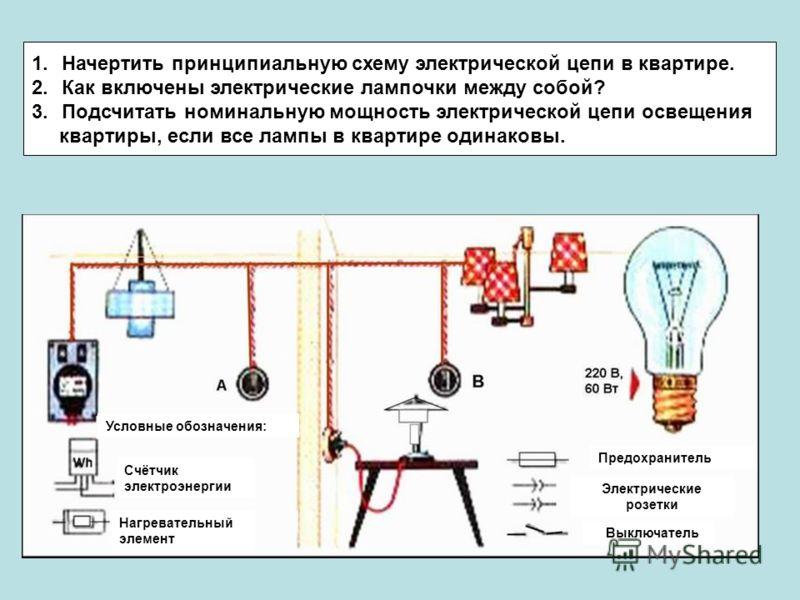 Условные обозначения: Счётчик электроэнергии Нагревательный элемент Предохранитель Электрические розетки Выключатель 1.Начертить принципиальную схему электрической цепи в квартире. 2.Как включены электрические лампочки между собой? 3.Подсчитать номин