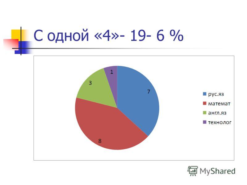 С одной «4»- 19- 6 %