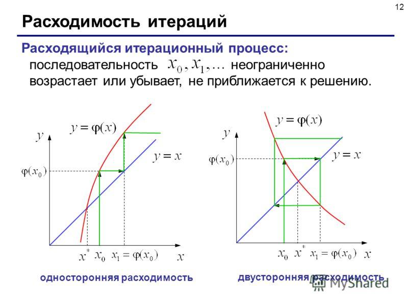 12 Расходимость итераций Расходящийся итерационный процесс: последовательность неограниченно возрастает или убывает, не приближается к решению. односторонняя расходимость двусторонняя расходимость