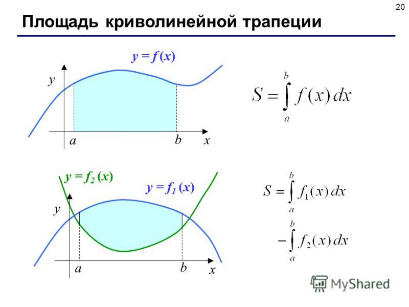 20 Площадь криволинейной трапеции x y b a y = f (x) x y b a y = f 1 (x) y = f 2 (x)