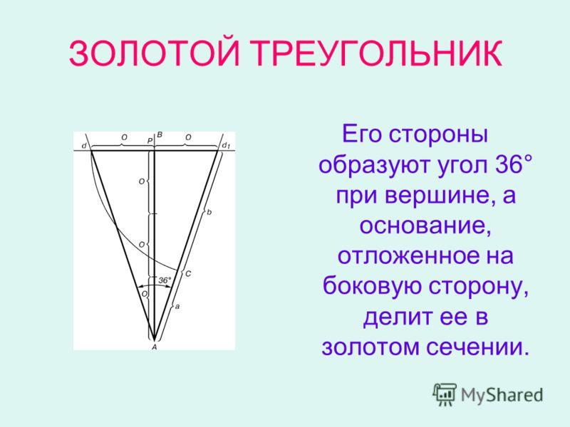 ЗОЛОТОЙ ТРЕУГОЛЬНИК Его стороны образуют угол 36° при вершине, а основание, отложенное на боковую сторону, делит ее в золотом сечении.