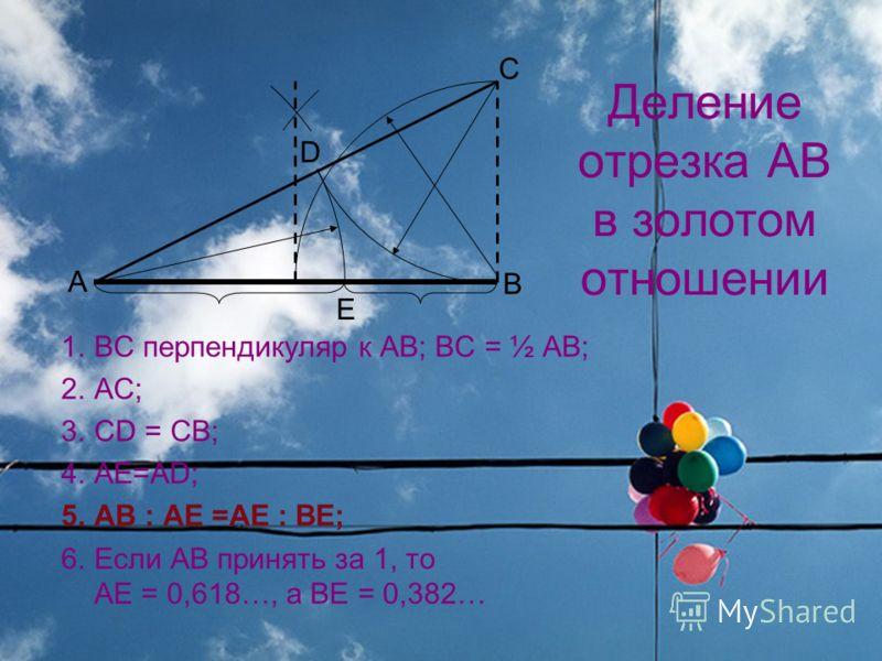 Деление отрезка АВ в золотом отношении 1.BC перпендикуляр к AB; BC = ½ AB; 2.AC; 3.CD = CB; 4.АЕ=АD; 5.AB : AE =AE : BE; 6.Если AB принять за 1, то AE = 0,618…, a BE = 0,382… A B C D E