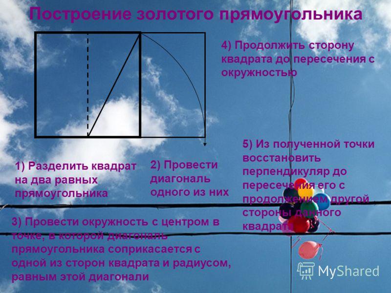 Построение золотого прямоугольника 1) Разделить квадрат на два равных прямоугольника 2) Провести диагональ одного из них 3) Провести окружность с центром в точке, в которой диагональ прямоугольника соприкасается с одной из сторон квадрата и радиусом,