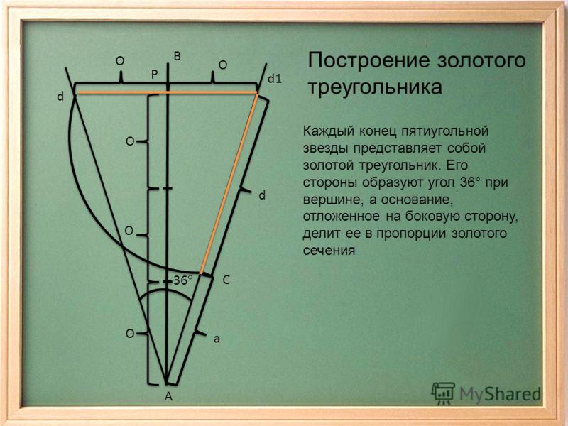 O O d1 O B P O O d C a A d 36 Построение золотого треугольника Каждый конец пятиугольной звезды представляет собой золотой треугольник. Его стороны образуют угол 36° при вершине, а основание, отложенное на боковую сторону, делит ее в пропорции золото