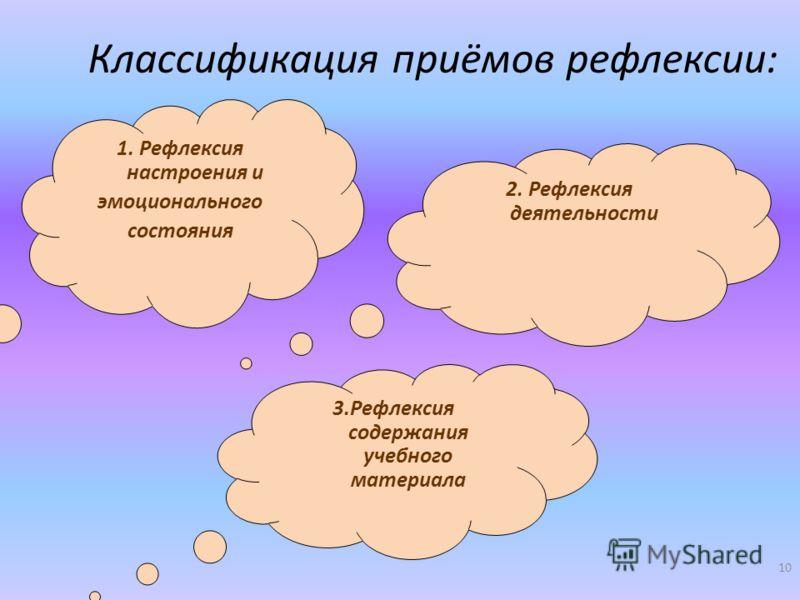 Классификация приёмов рефлексии: 10 3.Рефлексия содержания учебного материала 2. Рефлексия деятельности 1. Рефлексия настроения и эмоционального состояния