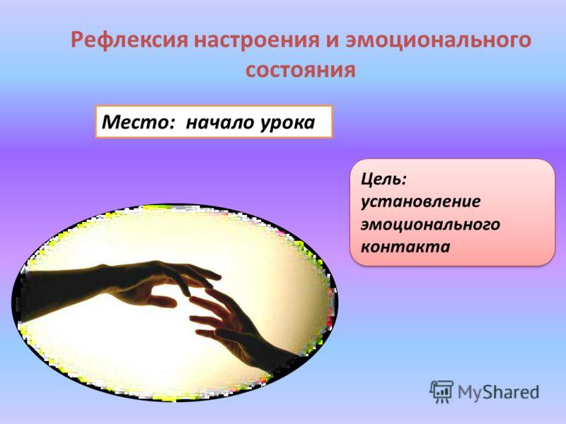 Рефлексия настроения и эмоционального состояния Место: начало урока Цель: установление эмоционального контакта Цель: установление эмоционального контакта