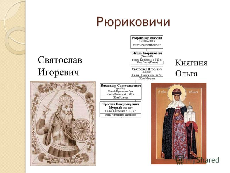 Рюриковичи Святослав Игоревич Княгиня Ольга