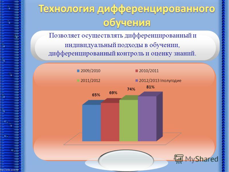 Позволяет осуществлять дифференцированный и индивидуальный подходы в обучении, дифференцированный контроль и оценку знаний.