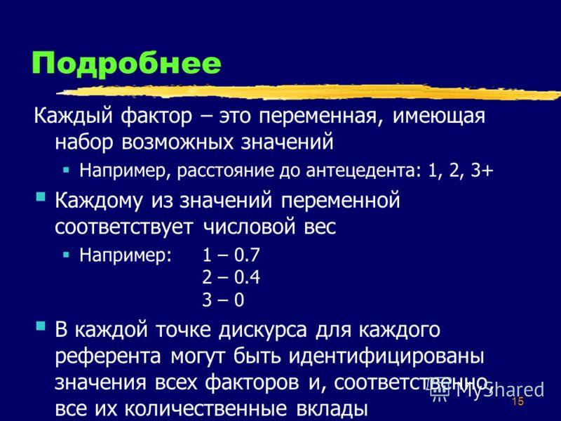 15 Подробнее Каждый фактор – это переменная, имеющая набор возможных значений Например, расстояние до антецедента: 1, 2, 3+ Каждому из значений переменной соответствует числовой вес Например: 1 – 0.7 2 – 0.4 3 – 0 В каждой точке дискурса для каждого