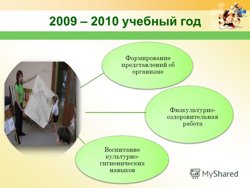 2009 – 2010 учебный год Воспитание культурно- гигиенических навыков Физкультурно- оздоровительная работа Формирование представлений об организме