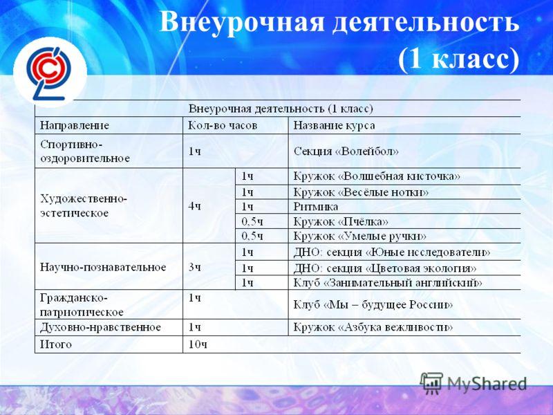 Внеурочная деятельность (1 класс)