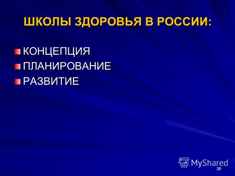 3030 ШКОЛЫ ЗДОРОВЬЯ В РОССИИ: КОНЦЕПЦИЯПЛАНИРОВАНИЕРАЗВИТИЕ