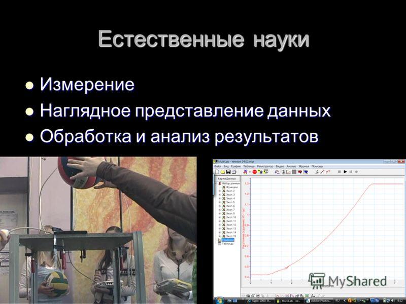 Естественные науки Измерение Измерение Наглядное представление данных Наглядное представление данных Обработка и анализ результатов Обработка и анализ результатов