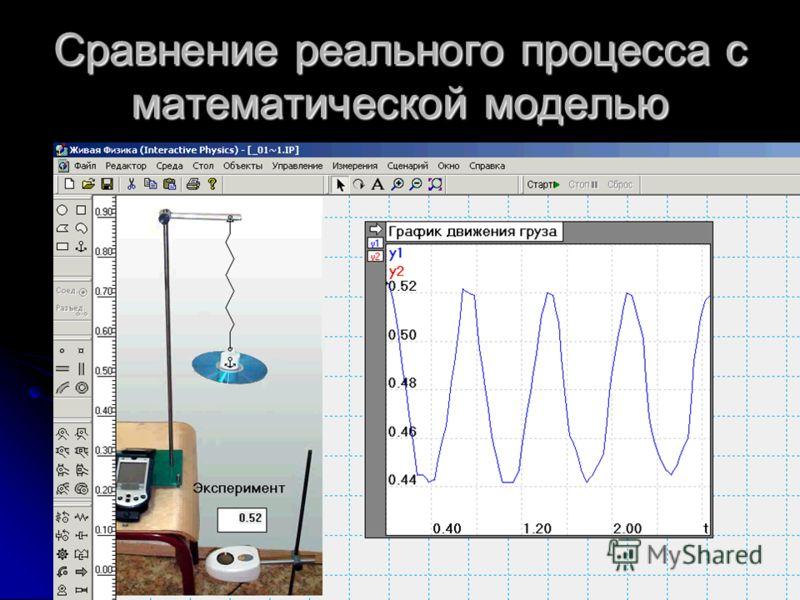 Сравнение реального процесса с математической моделью