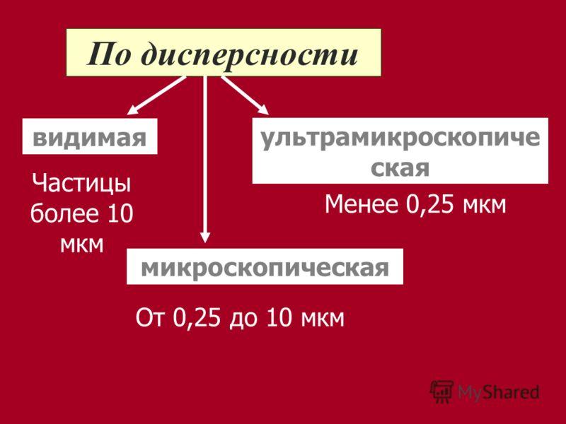 По дисперсности видимая Частицы более 10 мкм микроскопическая От 0,25 до 10 мкм ультрамикроскопиче ская Менее 0,25 мкм