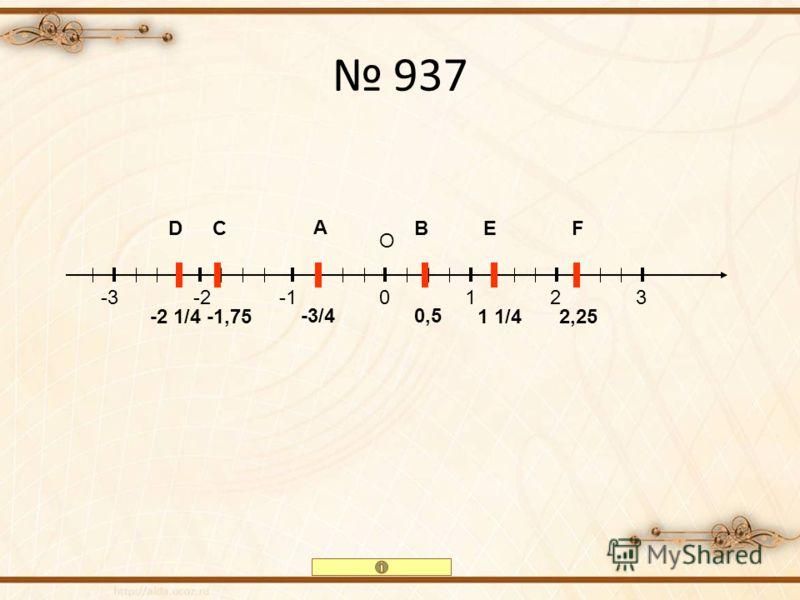 937 0123-3-2 О -3/40,5 -1,75-2 1/41 1/42,25 А EFСDВ