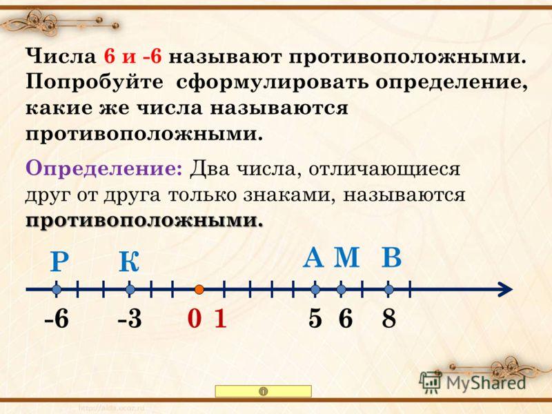 01 А -3-66 ВМ КР 58 Числа 6 и -6 называют противоположными. Попробуйте сформулировать определение, какие же числа называются противоположными. противоположными. Определение: Два числа, отличающиеся друг от друга только знаками, называются противополо