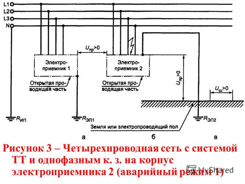 Рисунок 3 – Четырехпроводная сеть с системой ТТ и однофазным к. з. на корпус электроприемника 2 (аварийный режим 1)