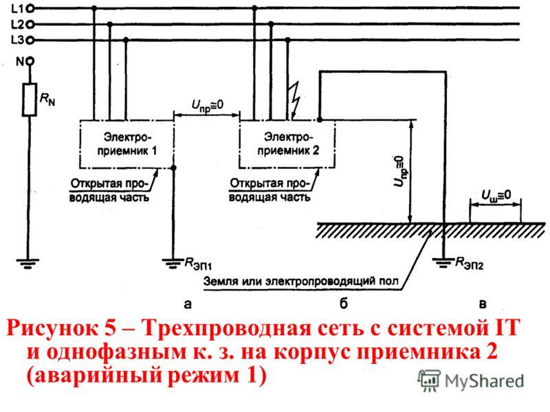 Рисунок 5 – Трехпроводная сеть с системой IТ и однофазным к. з. на корпус приемника 2 (аварийный режим 1)