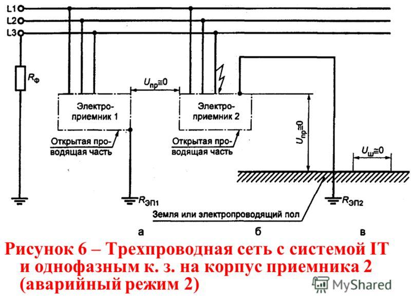 Рисунок 6 – Трехпроводная сеть с системой IТ и однофазным к. з. на корпус приемника 2 (аварийный режим 2)