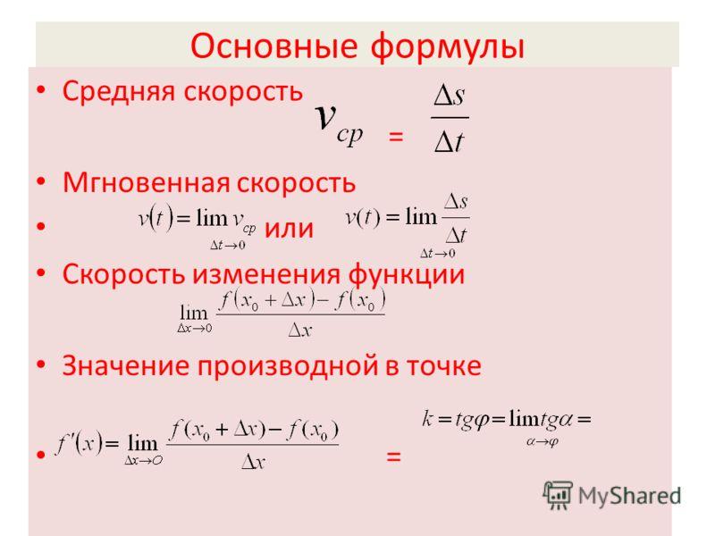 Основные формулы Средняя скорость = Мгновенная скорость или Скорость изменения функции Значение производной в точке =