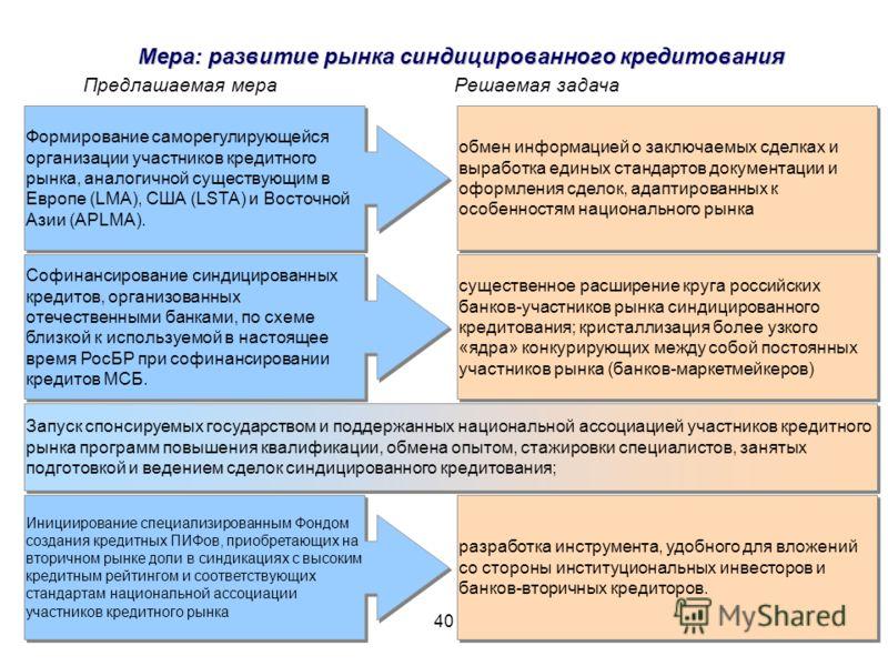 40 ЦМАКП Мера: развитие рынка синдицированного кредитования Предлашаемая мераРешаемая задача Формирование саморегулирующейся организации участников кредитного рынка, аналогичной существующим в Европе (LMA), США (LSTA) и Восточной Азии (APLMA). обмен