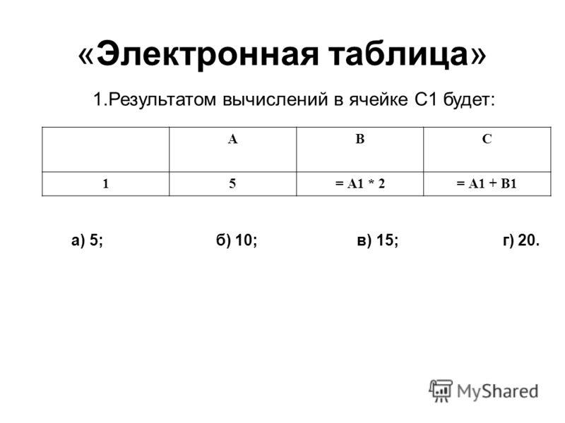 «Электронная таблица» 1.Результатом вычислений в ячейке С1 будет: АВС 15= А1 * 2= А1 + В1 а) 5; б) 10; в) 15; г) 20.