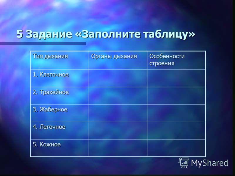 5 Задание «Заполните таблицу» Тип дыхания Органы дыхания Особенности строения 1. Клеточное 2. Трахейное 3. Жаберное 4. Легочное 5. Кожное
