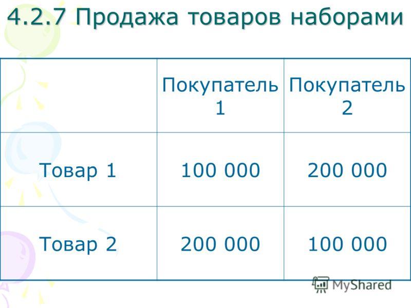 4.2.7 Продажа товаров наборами Покупатель 1 Покупатель 2 Товар 1100 000200 000 Товар 2200 000100 000