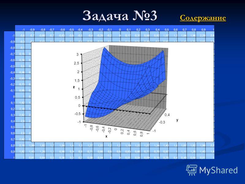 Задача 3 Содержание Задача 3 Содержание Содержание -0,9-0,8-0,7-0,6-0,5-0,4-0,3-0,2-0,100,10,20,30,40,50,60,70,80,91 -0,6-0,7-0,68-0,7-0,63-0,6-0,5-0,4-0,29-0,200,170,370,580,821,071,31,641,962,292,6 -0,9-0,3-0,4-0,43-0,4-0,45-0,4 -0,31-0,23-0,100,14