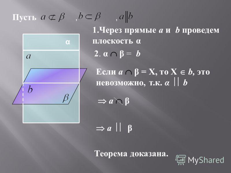 1.Через прямые a и b проведем плоскость α Пусть,, α 2. α β = b Если a β = Х, то Х b, это невозможно, т.к. α b a β Теорема доказана.