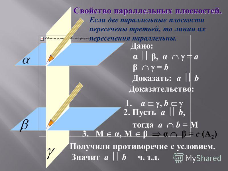 а b Если две параллельные плоскости пересечены третьей, то линии их пересечения параллельны. Свойство параллельных плоскостей. Дано: α β, α = a β = b Доказать: a b Доказательство: 1. a, b 2. Пусть a b, тогда a b = М 3. M α, M β α β = с (А 2 ) Получил