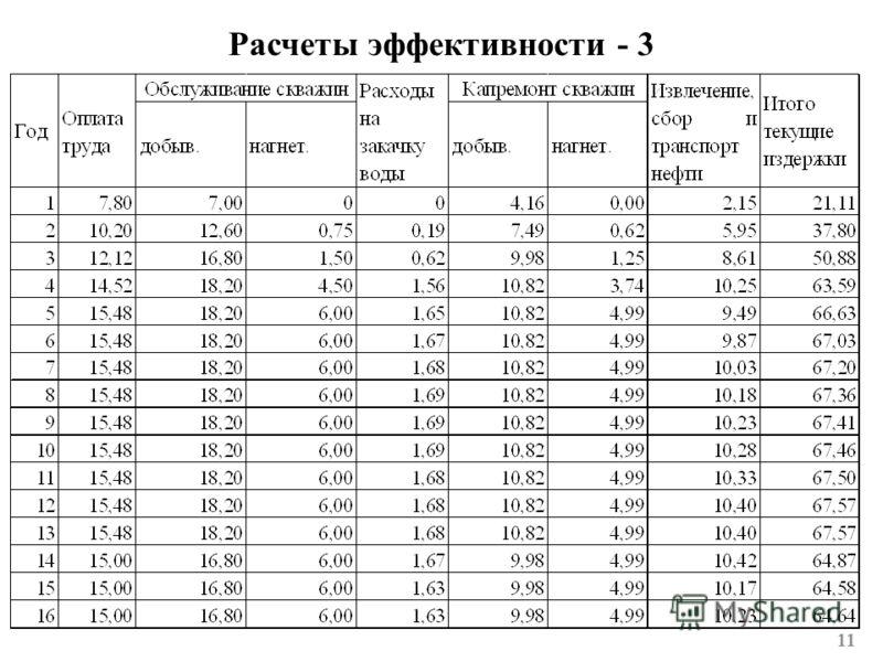 Расчеты эффективности - 3 11