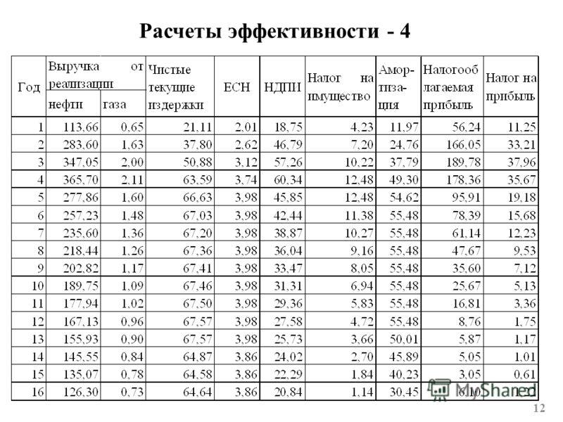 Расчеты эффективности - 4 12