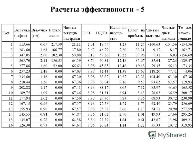 Расчеты эффективности - 5