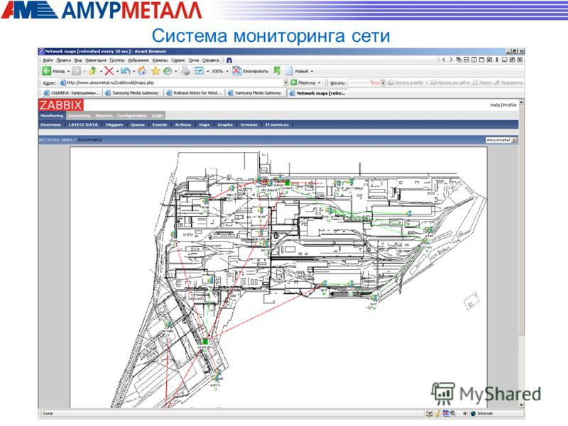 Система мониторинга сети