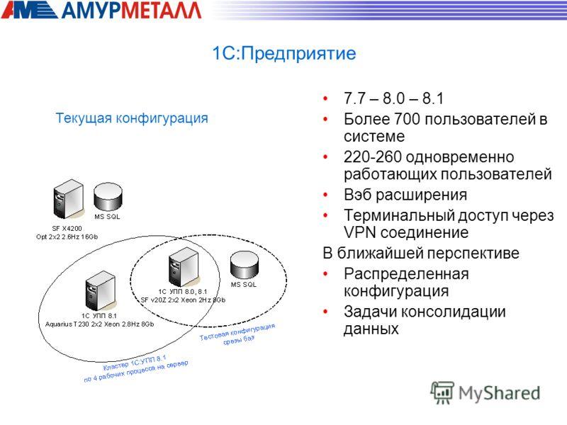 1С:Предприятие 7.7 – 8.0 – 8.1 Более 700 пользователей в системе 220-260 одновременно работающих пользователей Вэб расширения Терминальный доступ через VPN соединение В ближайшей перспективе Распределенная конфигурация Задачи консолидации данных Теку