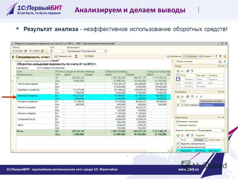 Анализируем и делаем выводы Результат анализа - неэффективное использование оборотных средств!