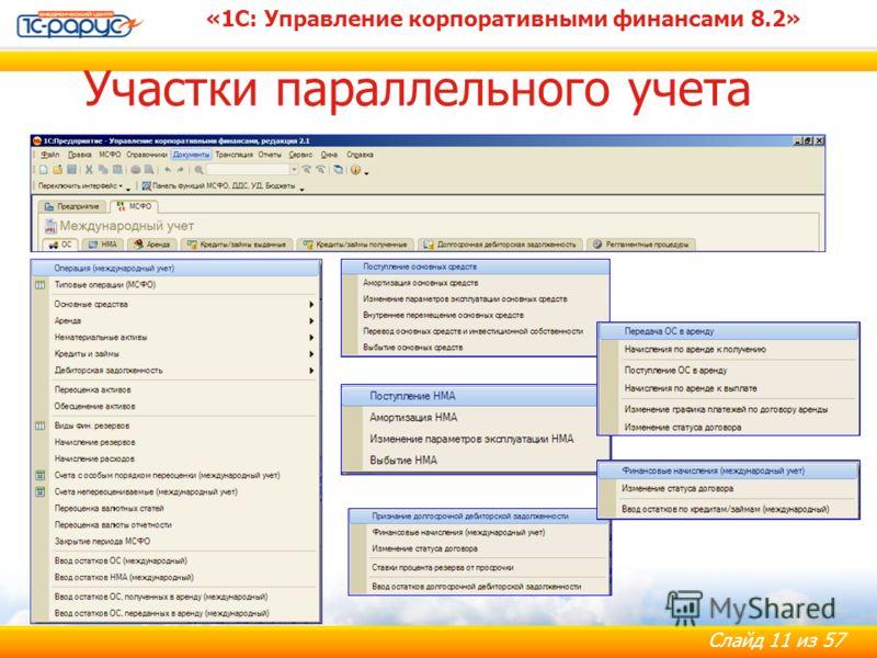 Слайд 11 из 57 Участки параллельного учета «1С: Управление корпоративными финансами 8.2»