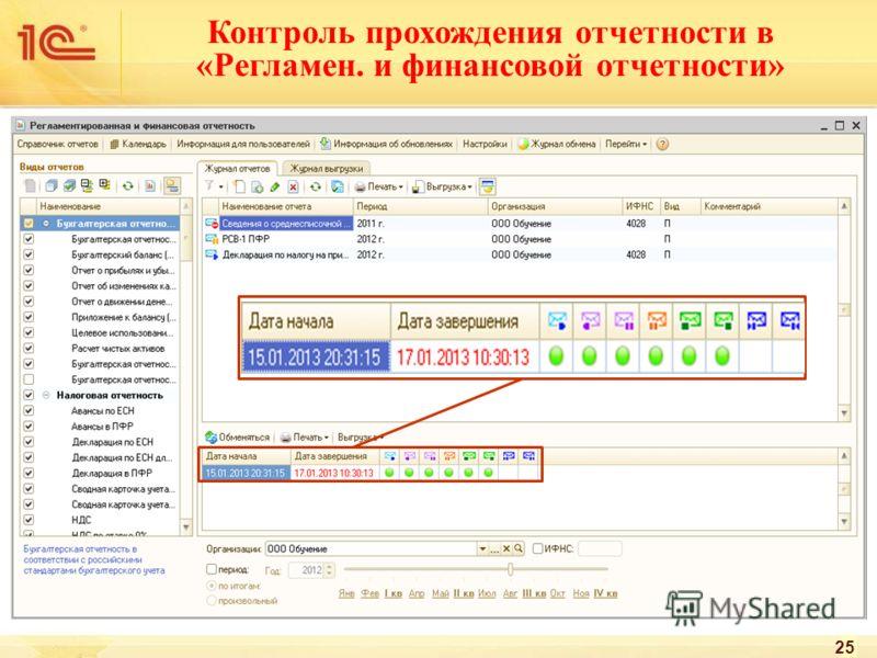 Контроль прохождения отчетности в «Регламен. и финансовой отчетности» 25