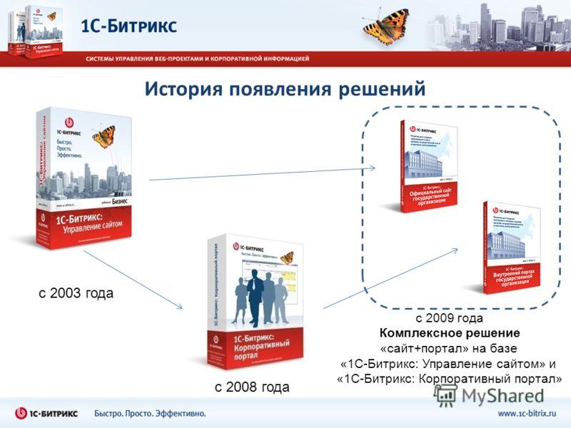 История появления решений с 2003 года с 2008 года с 2009 года Комплексное решение «сайт+портал» на базе «1С-Битрикс: Управление сайтом» и «1С-Битрикс: Корпоративный портал»